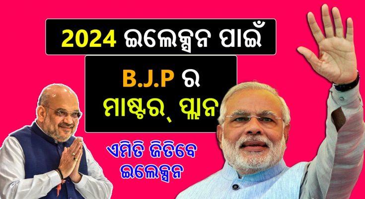 BJP-2024
